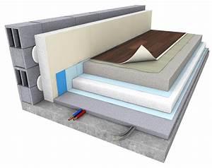Isolant Sous Chape : isolation sol isolation thermique batiment isolation ~ Melissatoandfro.com Idées de Décoration