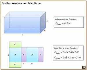 Quader Oberfläche Berechnen : 59 besten mathematik bilder auf pinterest grundschulen grundschule und mathematik ~ Themetempest.com Abrechnung