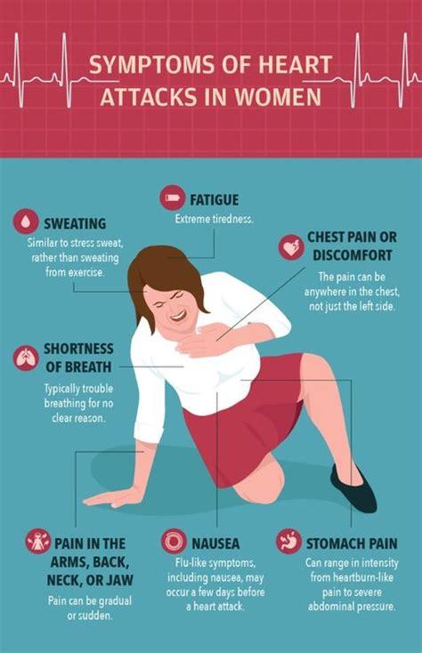 heart attacks  women prevention