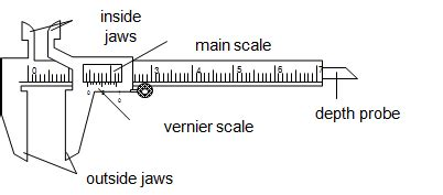 how to use a vernier caliper 1e3 lee xiao ting