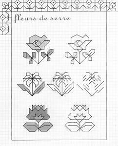 dessiner une frise en suivant les petits carreaux fleurs With dessin avec carreaux
