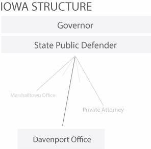 Iowa | Sixth Amendment Center