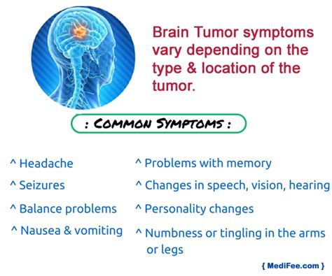Brain Tumor Diagnosis In India. Family Name Signs Of Stroke. Chore Signs. Stage Four Signs. Malayalam Signs. Attorney Signs. Poor Circulation Signs Of Stroke. Sandwich Board Signs. Ischemia Signs Of Stroke