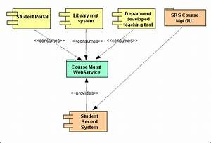 What Is  U0026quot Service Oriented Architecture U0026quot