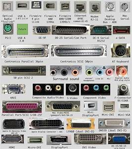 Computer Hardware Ports