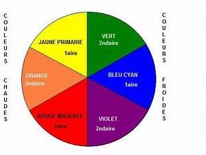look by amina allam a vos couleurs With les couleurs chaudes et froides 0 le cercle chromatique