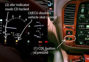 Center Differential Lock Transfer Indicator Switch Problem