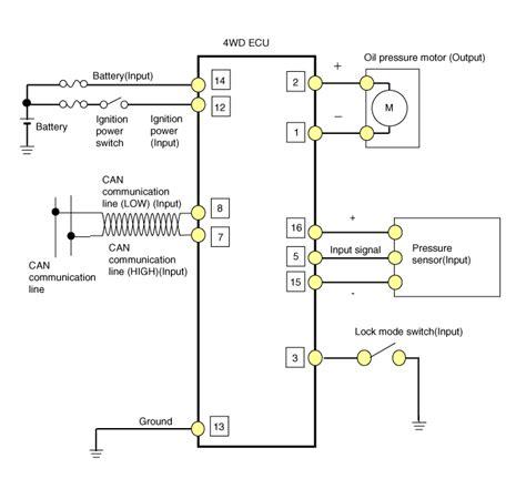 kia sorento wd ecu circuit diagram wd control system