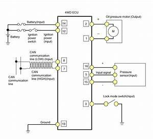 Kia Sorento 2005 Wiring Diagram 3836 Cnarmenio Es