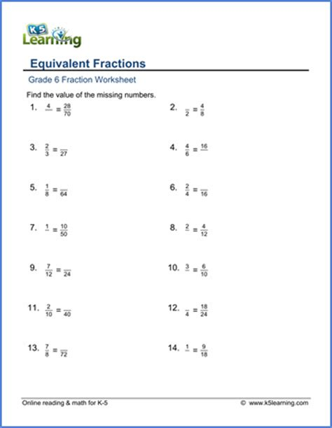 grade  math worksheets equivalent fractions  learning
