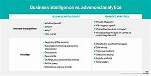 T Mobile Business Rechnung Online : what is business intelligence bi definition from ~ Themetempest.com Abrechnung