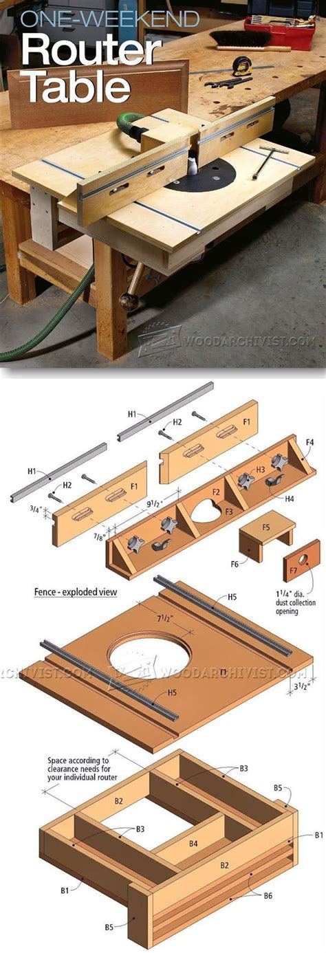 router table ideas  pinterest diy router table making  router table