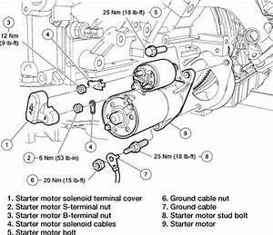 Diagram 1999 Ford Explorer Wiring Diagram