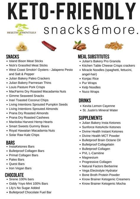ketogenic friendly foods list updated health essentials