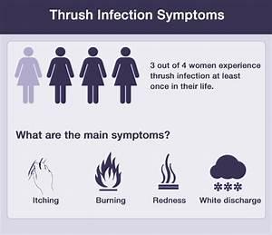 Vaginal thrush: causes, symptoms and treatment | Health ...