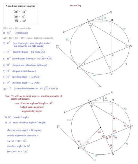 math plane circles and inscribed figures