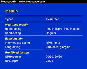 Human Blood Types Chart Early And Aggressive Treatment Of Type 2 Diabetes