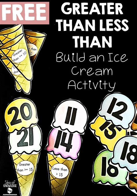 Less than Greater than Math Activity with Ice Cream! - Sea of Knowledge