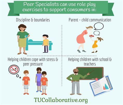 Peer Specialists  Peer Support  Temple University