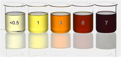 color of gasoline petrochemical in line chemical concentration uv vis nir