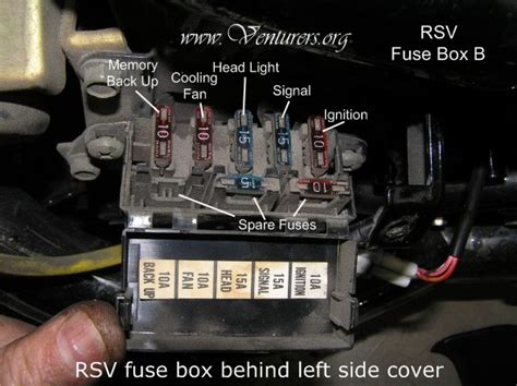 99 Venture Fuse Box by The Fuse Is Located On The Starter Solenoid Assembly