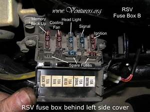 The Main Fuse Is Located On The Starter Solenoid Assembly