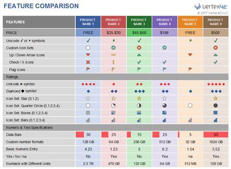 feature comparison template  excel