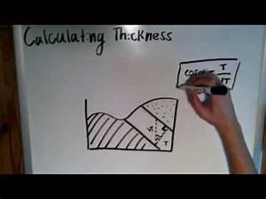 The Basics Of Geology  Calculating Thickness