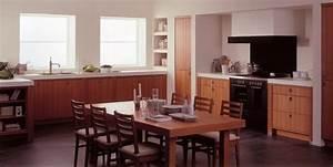 Prix D Une Cuisine équipée : prix cuisine tous les prix de cuisine comprendrechoisir ~ Dailycaller-alerts.com Idées de Décoration