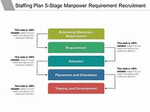 Staffing Plan 5 Stage Manpower Requirement Recruitment