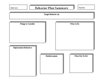 behavior intervention plan summary template  sped ed