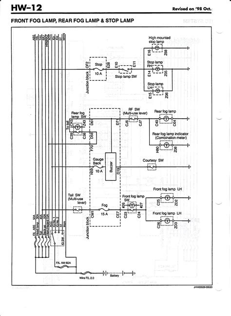 Wiring Diagram Taft Gt