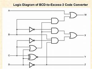 Code Converters Section 3-4 Mano  U0026 Kime