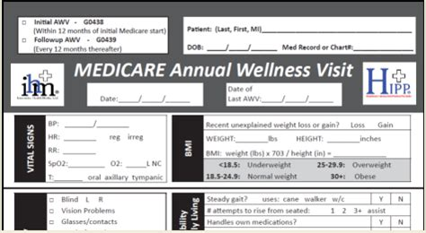 medicare annual wellness visit template medicare advantage plans covers annual wellness visit in aetna ma billing and coding