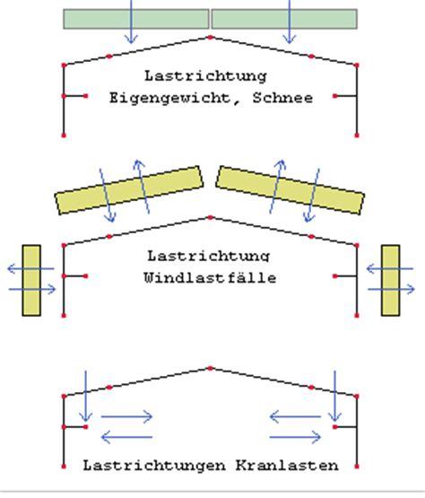 hallenrahmen ec statik eines hallenrahmen automatisch