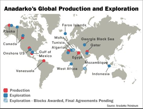 Anadarko to Buy Kerr-McGee and Western Gas - WSJ