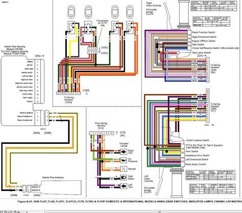glide handlebar wiring diagram get free image