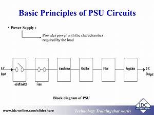 Power Electronics And Switch Mode Power Supply