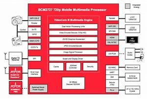 Review Of Nokia N8 U0026 39 S Broadcom Bcm2727 Gpu And Cpu  Arm 11