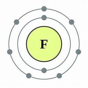 File Electron Shell 009 Fluorine  Diatomic Nonmetal