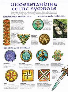 Celtic Symbols And Meanings Chart - Best tattoo meanings ...