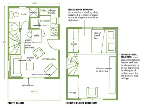 cabin blueprints small cabin floor plans with loft small modular homes