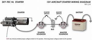 Electrical Wiring Ford Starter Solenoid Diagram How The