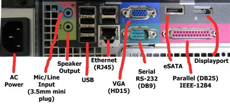 Computer Connector Types And Pictures