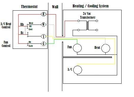 Home Thermostat Wiring Diagram Fuse Box