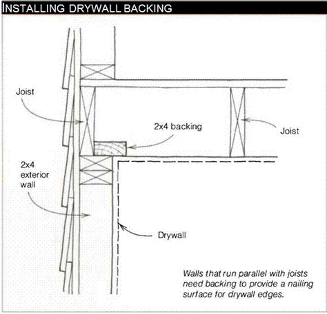 Ceiling Joist Span For Drywall by Ceiling Joists For A Gable Roof Library Builder