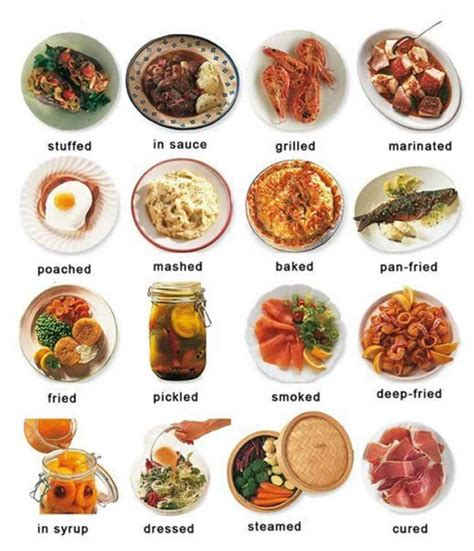 cooked or prepared food learning learning basic