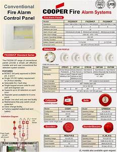 Wiring Diagram For Fire Alarm System  U2013 Wirdig  U2013 Readingrat Net