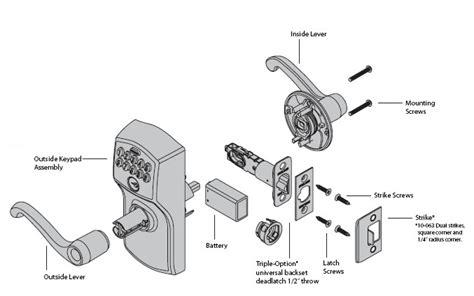 door knob parts schlage door hardware plymouth keypad entry auto lock