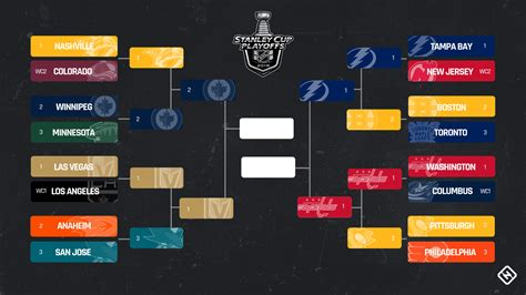 nhl playoffs  todays score schedule  updates
